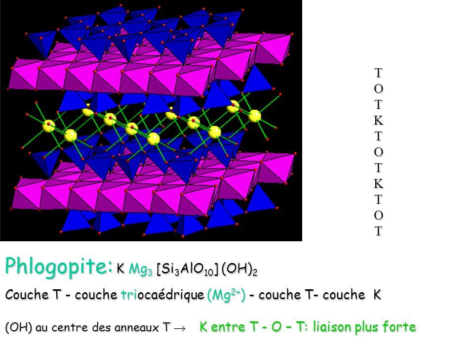 Phlogopite: K Mg3 [Si3AlO10] (OH)2